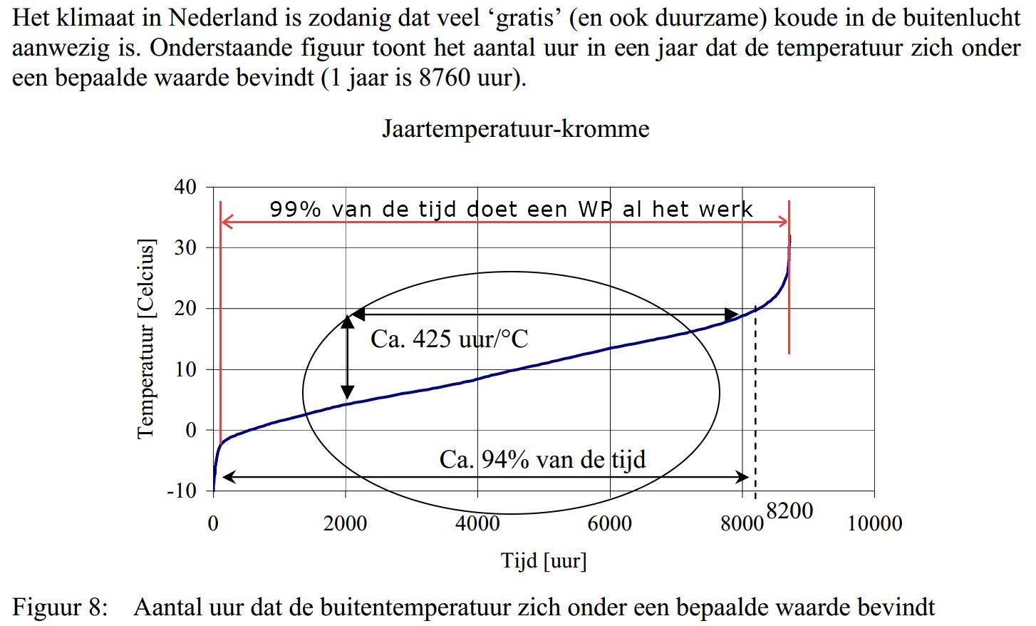 https://img.warmtecheck.nl/WP-bereik-weer.png